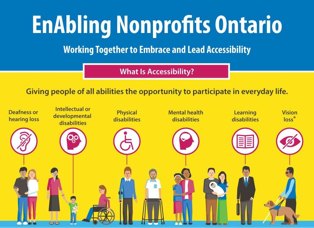 Enabling-Nonprofits-Ontario-web-rev2