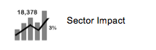 sector-impact
