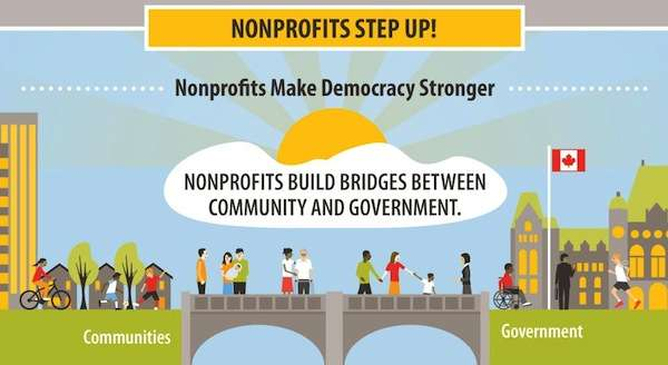 Nonprofits: This federal election is the time to step it up!