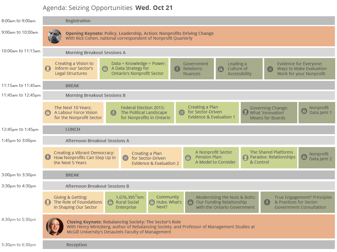 Image of ONN 2015 Conference Agenda