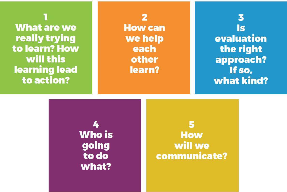 Who sets the evaluation agenda? Five important discussion questions to make evaluation useful