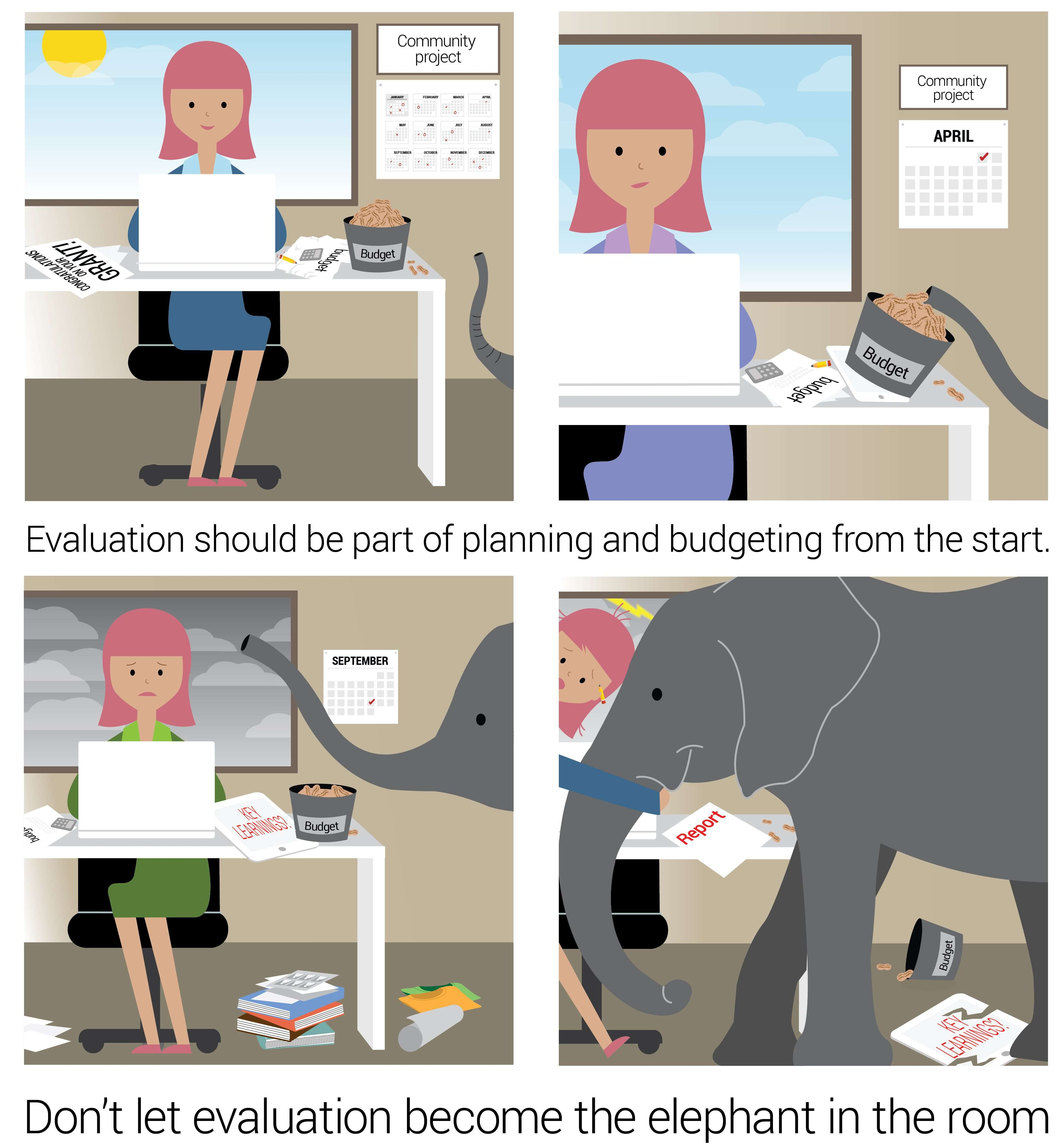 Don't let evaluation become the elephant in the room