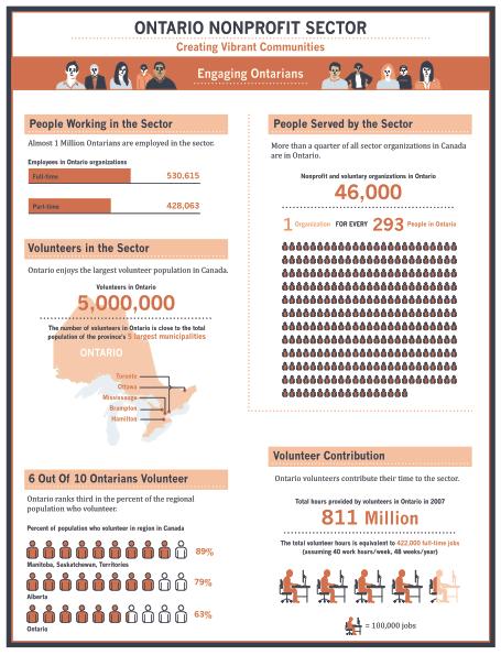 Infographic screenshot