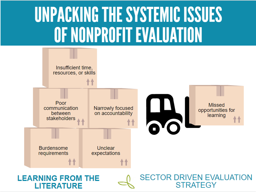 More useful evaluation for nonprofits? Yes, we can!