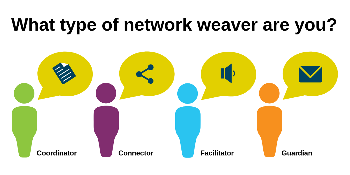 Network Weaving 101: What your network role says about you