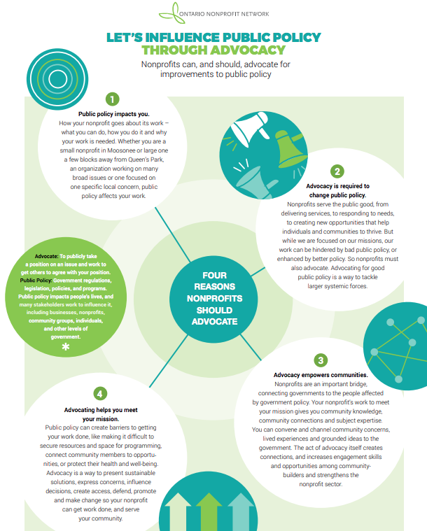 Infographic describing how nonprofit advocacy works